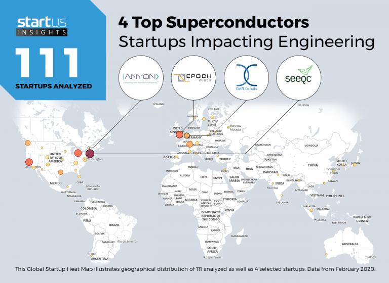 4 Top Superconductor Startups