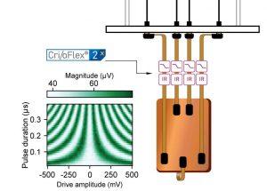 Wiring diagram of transmon case study setup